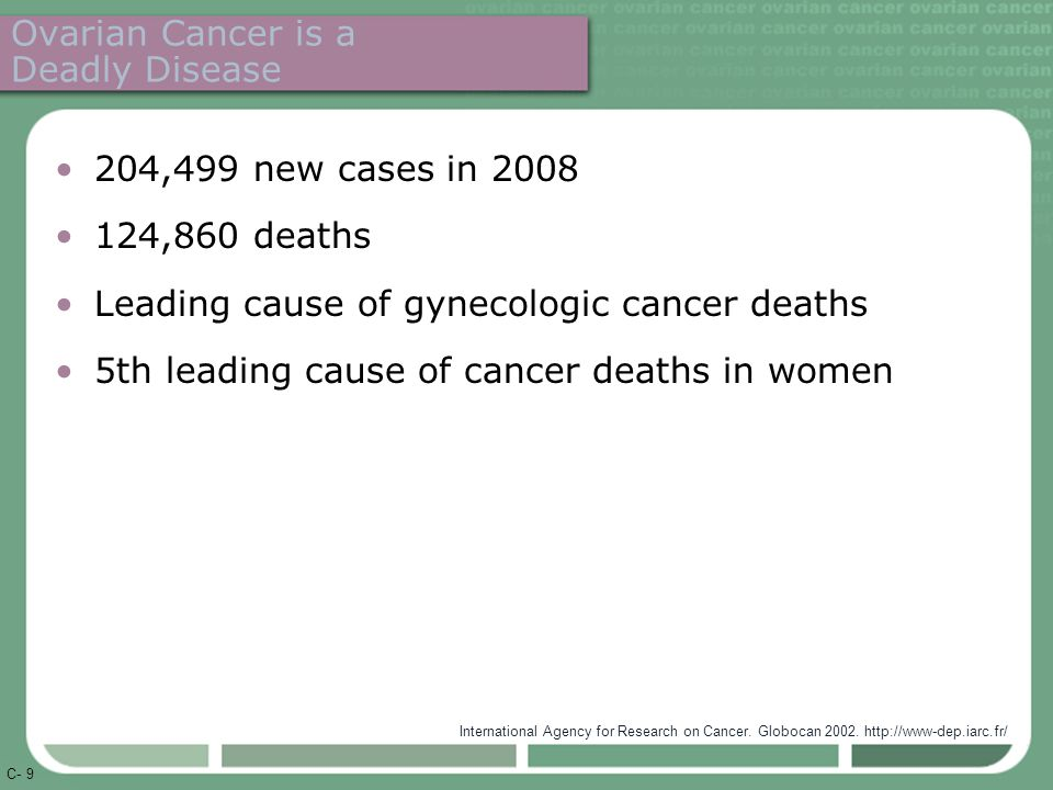 C- 9 Ovarian Cancer is a Deadly Disease 204,499 new cases in 2008 124,860 deaths Leading cause of gynecologic cancer deaths 5th leading cause of cancer deaths in women International Agency for Research on Cancer.