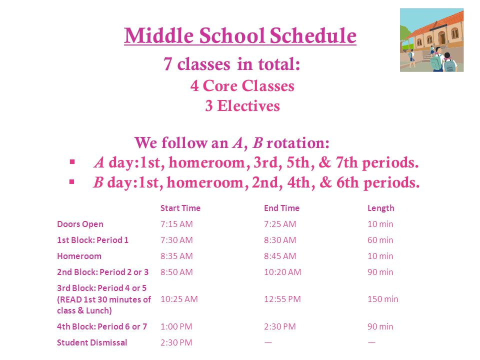 Middle School Schedule 7 classes in total: 4 Core Classes 3 Electives We follow an A, B rotation:  A day:1st, homeroom, 3rd, 5th, & 7th periods.