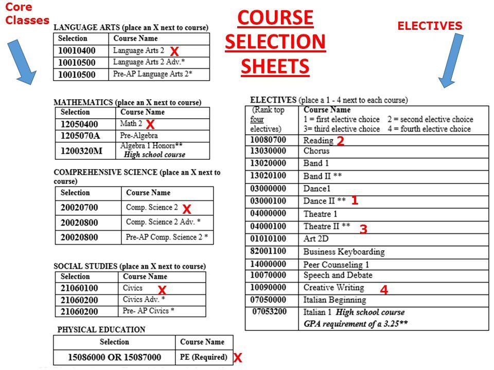 2 X 1 3 4 COURSE SELECTION SHEETS X X X X ELECTIVES Core Classes