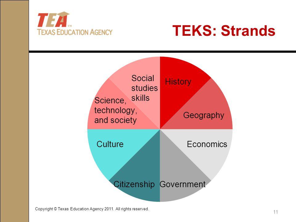 TEKS: Strands Copyright © Texas Education Agency 2011.