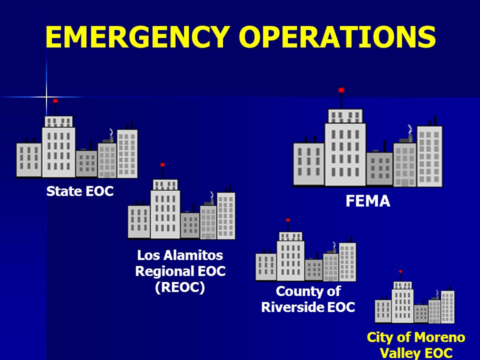 City of Moreno Valley EOC County of Riverside EOC Los Alamitos Regional EOC (REOC) State EOC FEMA EMERGENCY OPERATIONS