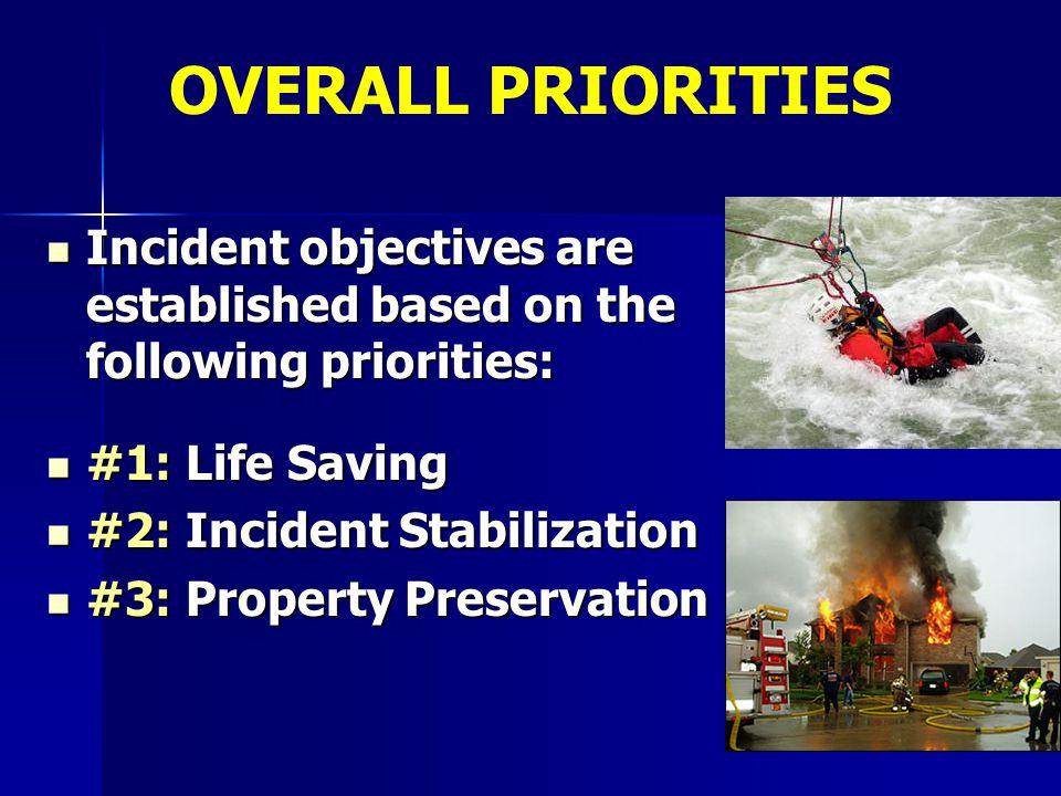 Incident objectives are established based on the following priorities: Incident objectives are established based on the following priorities: #1: Life