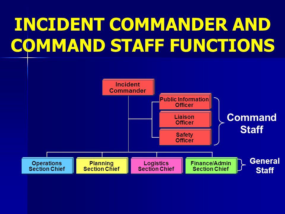 Safety Officer Safety Officer Liaison Officer Liaison Officer Public Information Officer Public Information Officer Incident Commander Incident Comman