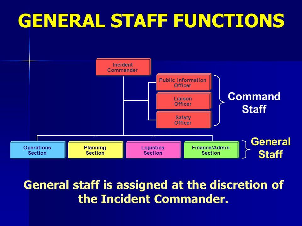 Safety Officer Safety Officer Liaison Officer Liaison Officer Public Information Officer Public Information Officer Command Staff Incident Commander I