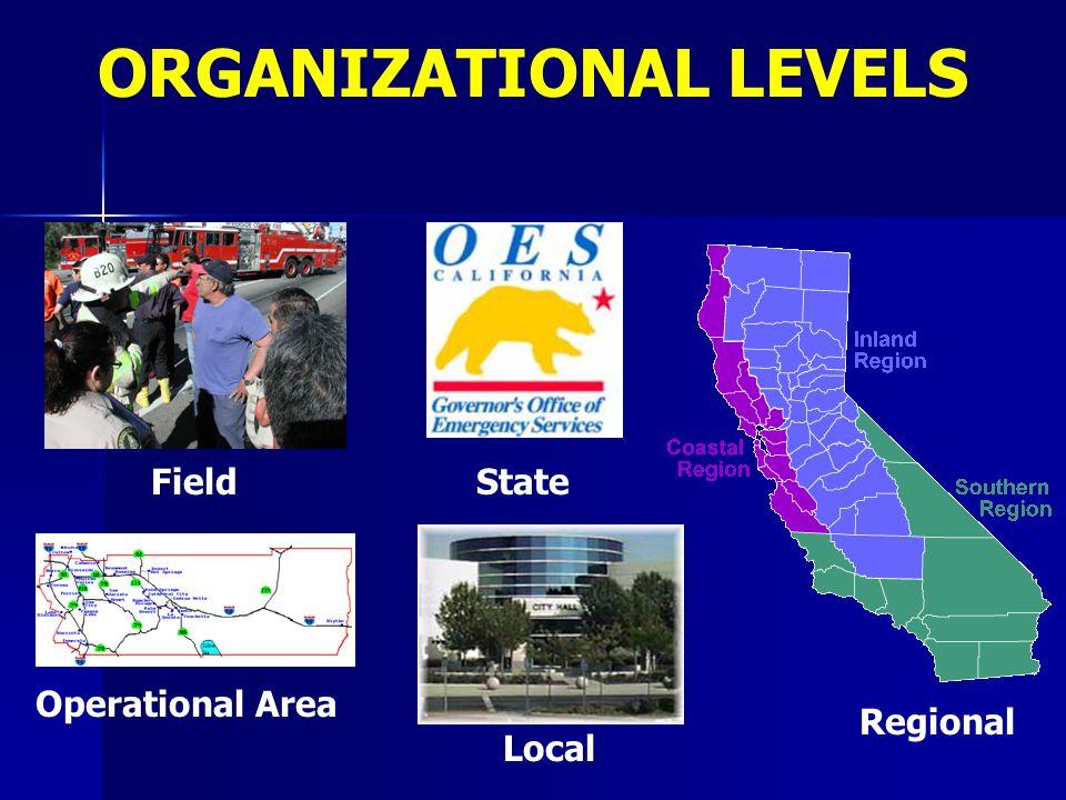 Operational Area State Local Regional Field ORGANIZATIONAL LEVELS