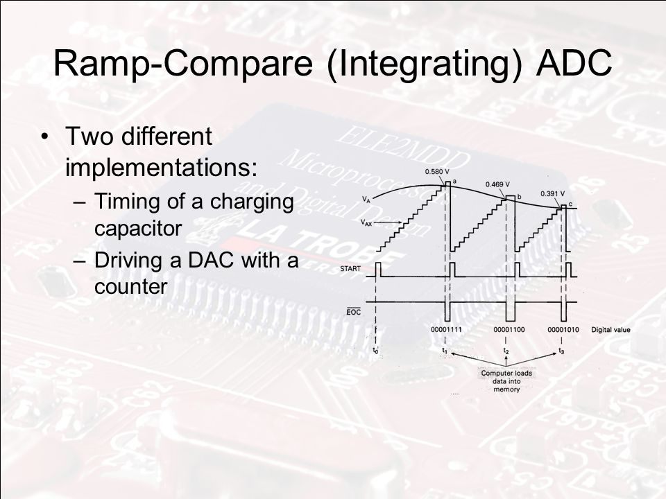Ramp-Compare (Integrating) ADC Two different implementations: –Timing of a charging capacitor –Driving a DAC with a counter
