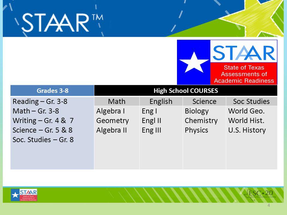 Grades 3-8 Reading – Gr. 3-8 Math – Gr. 3-8 Writing – Gr.
