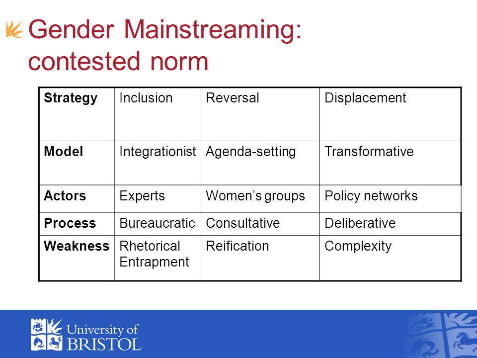 Gender Mainstreaming: contested norm StrategyInclusionReversalDisplacement ModelIntegrationistAgenda-settingTransformative ActorsExpertsWomen's groups