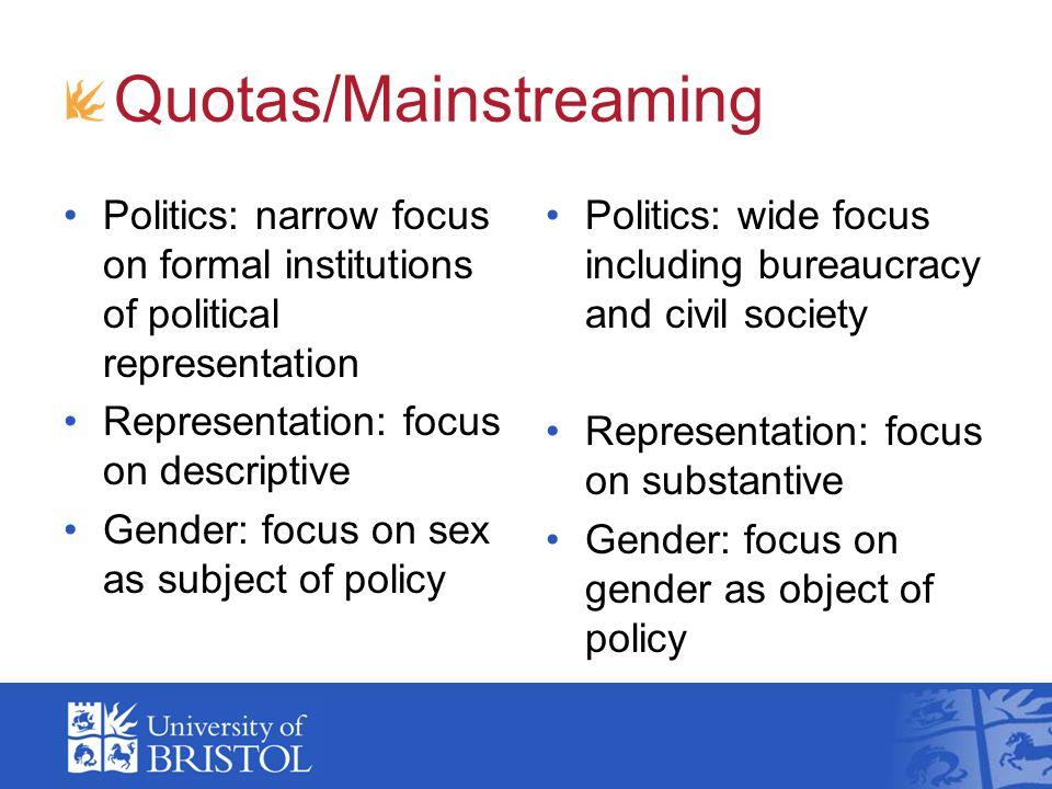 Quotas/Mainstreaming Politics: narrow focus on formal institutions of political representation Representation: focus on descriptive Gender: focus on s