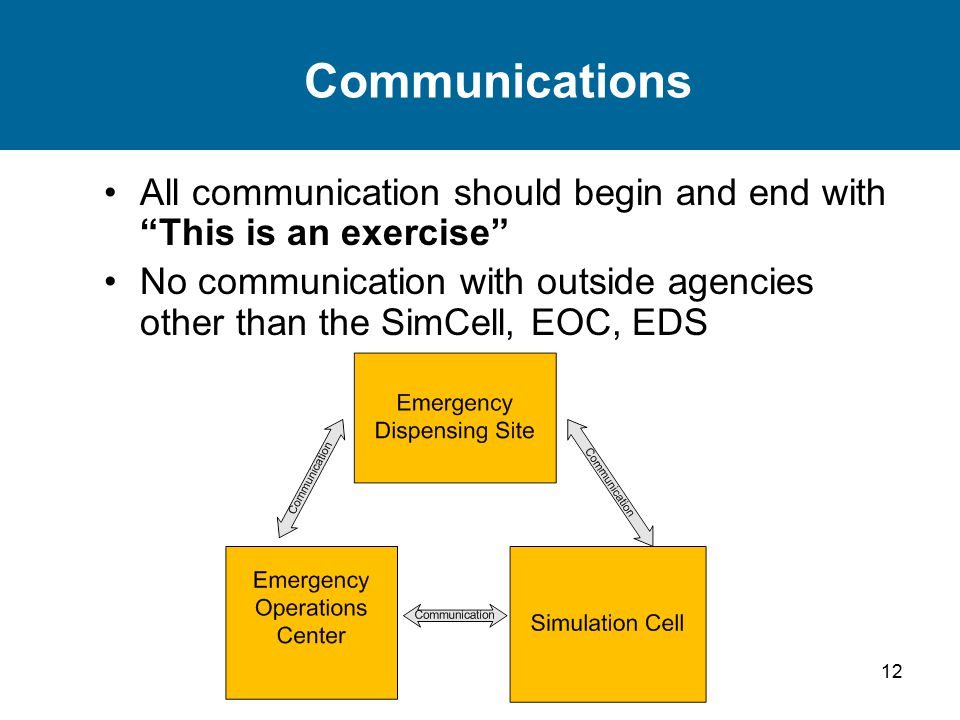 12 Communications All communication should begin and end with This is an exercise No communication with outside agencies other than the SimCell, EOC, EDS