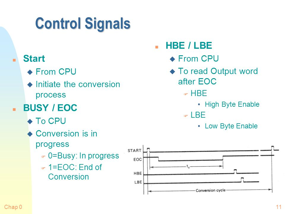 Chap 011 Control Signals n Start u From CPU u Initiate the conversion process n BUSY / EOC u To CPU u Conversion is in progress F 0=Busy: In progress F 1=EOC: End of Conversion n HBE / LBE u From CPU u To read Output word after EOC F HBE High Byte Enable F LBE Low Byte Enable