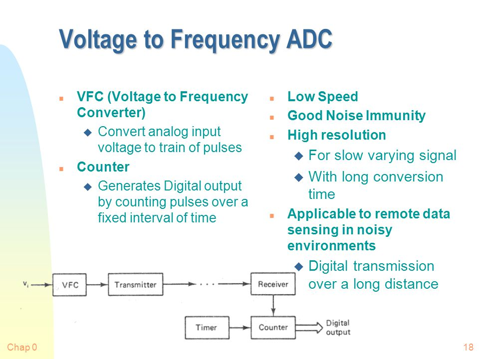 Chap 018 Voltage to Frequency ADC n VFC (Voltage to Frequency Converter) u Convert analog input voltage to train of pulses n Counter u Generates Digital output by counting pulses over a fixed interval of time n Low Speed n Good Noise Immunity n High resolution u For slow varying signal u With long conversion time n Applicable to remote data sensing in noisy environments u Digital transmission over a long distance