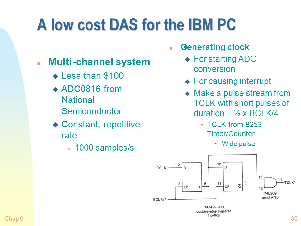 Chap 033 A low cost DAS for the IBM PC n Multi-channel system u Less than $100 u ADC0816 from National Semiconductor u Constant, repetitive rate F 1000 samples/s n Generating clock u For starting ADC conversion u For causing interrupt u Make a pulse stream from TCLK with short pulses of duration = ½ x BCLK/4 F TCLK from 8253 Timer/Counter Wide pulse