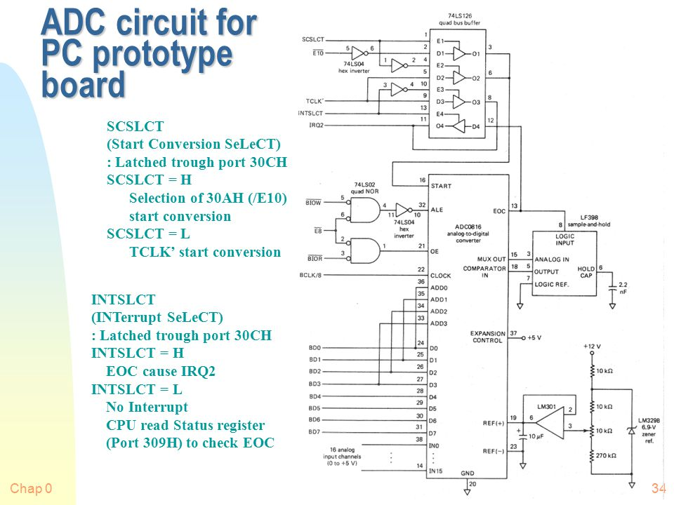 Chap 034 ADC circuit for PC prototype board SCSLCT (Start Conversion SeLeCT) : Latched trough port 30CH SCSLCT = H Selection of 30AH (/E10) start conversion SCSLCT = L TCLK' start conversion INTSLCT (INTerrupt SeLeCT) : Latched trough port 30CH INTSLCT = H EOC cause IRQ2 INTSLCT = L No Interrupt CPU read Status register (Port 309H) to check EOC