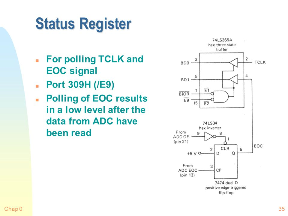 Chap 035 Status Register n For polling TCLK and EOC signal n Port 309H (/E9) n Polling of EOC results in a low level after the data from ADC have been read
