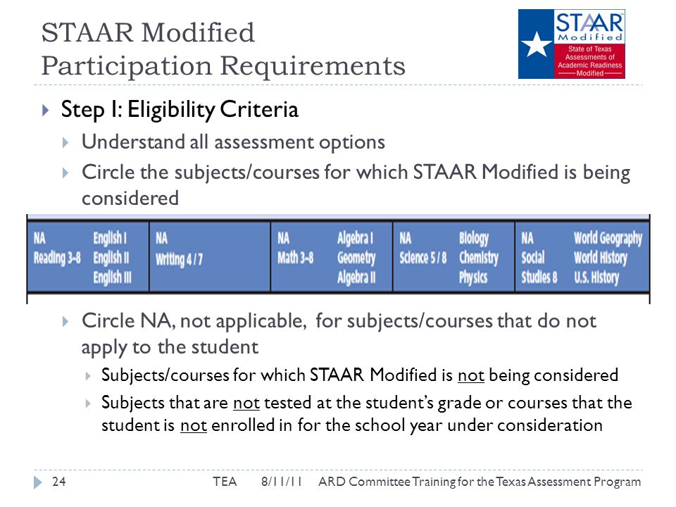 STAAR Modified Participation Requirements  Step I: Eligibility Criteria  Understand all assessment options  Circle the subjects/courses for which STAAR Modified is being considered  Circle NA, not applicable, for subjects/courses that do not apply to the student  Subjects/courses for which STAAR Modified is not being considered  Subjects that are not tested at the student's grade or courses that the student is not enrolled in for the school year under consideration 24TEA 8/11/11 ARD Committee Training for the Texas Assessment Program