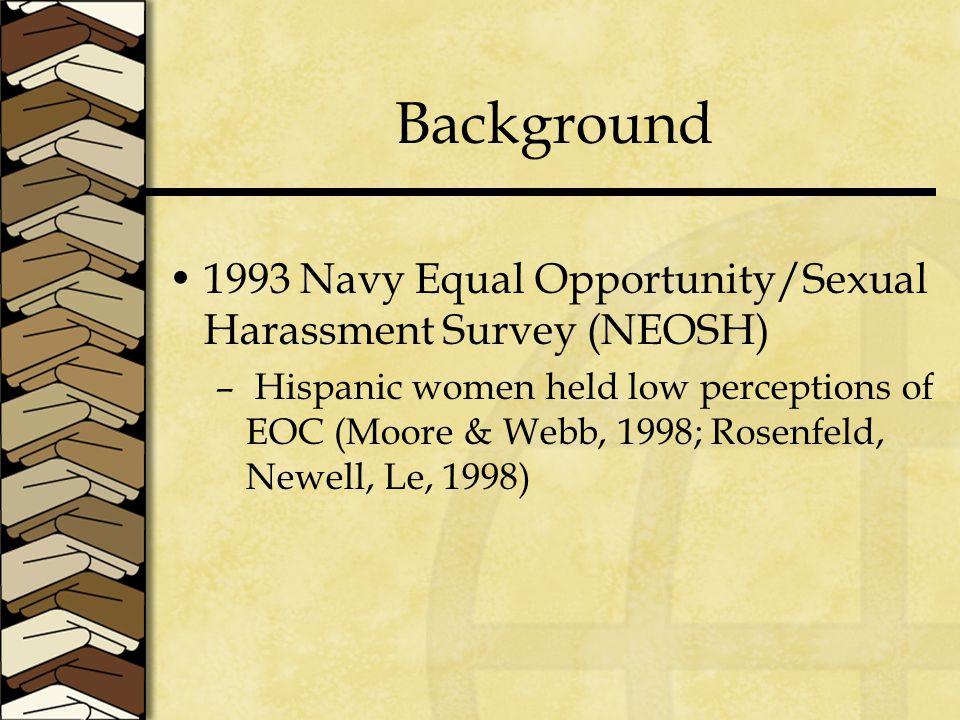 Background 1993 Navy Equal Opportunity/Sexual Harassment Survey (NEOSH) – Hispanic women held low perceptions of EOC (Moore & Webb, 1998; Rosenfeld, Newell, Le, 1998)