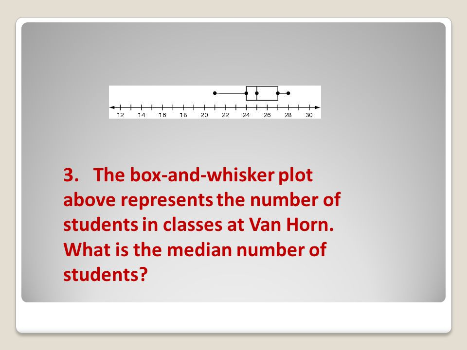 3. The box-and-whisker plot above represents the number of students in classes at Van Horn.