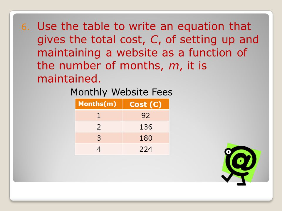 6. Use the table to write an equation that gives the total cost, C, of setting up and maintaining a website as a function of the number of months, m,
