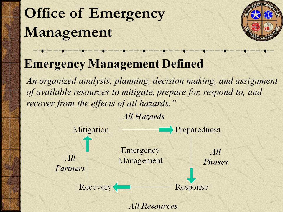 Emergency Management Defined An organized analysis, planning, decision making, and assignment of available resources to mitigate, prepare for, respond