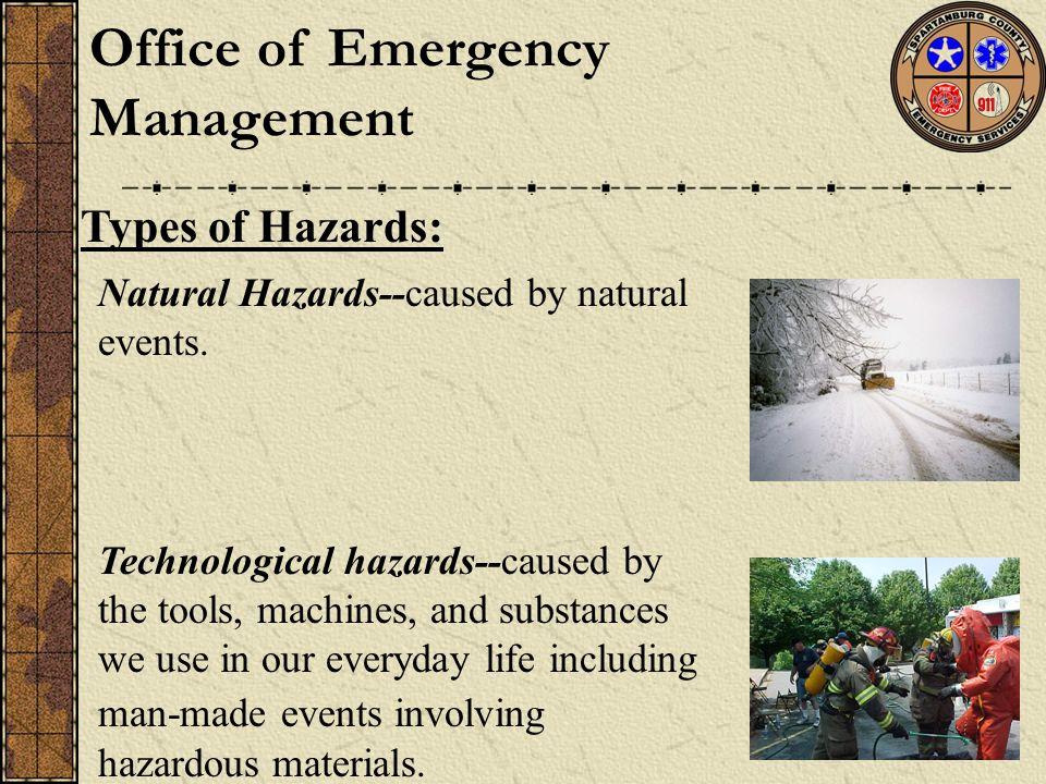 Office of Emergency Management Emergency vs.