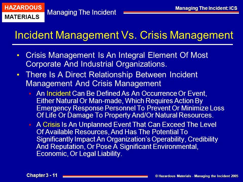 © Hazardous Materials - Managing the Incident 2005 Managing The Incident HAZARDOUS MATERIALS Chapter 3 - 11 Managing The Incident: ICS Incident Manage