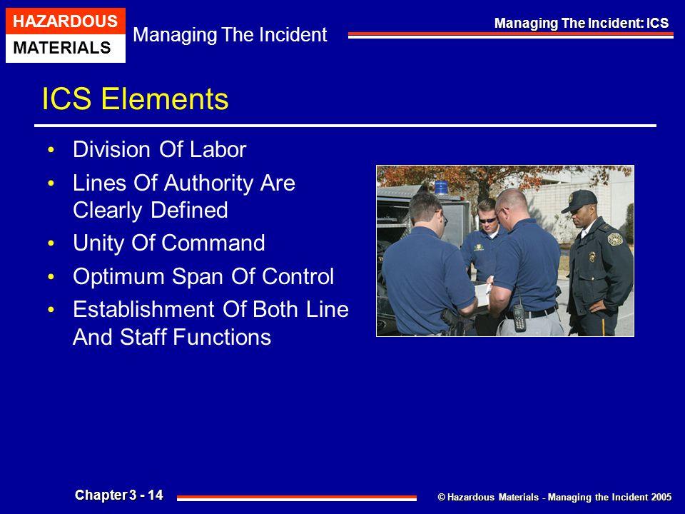 © Hazardous Materials - Managing the Incident 2005 Managing The Incident HAZARDOUS MATERIALS Chapter 3 - 14 Managing The Incident: ICS ICS Elements Di