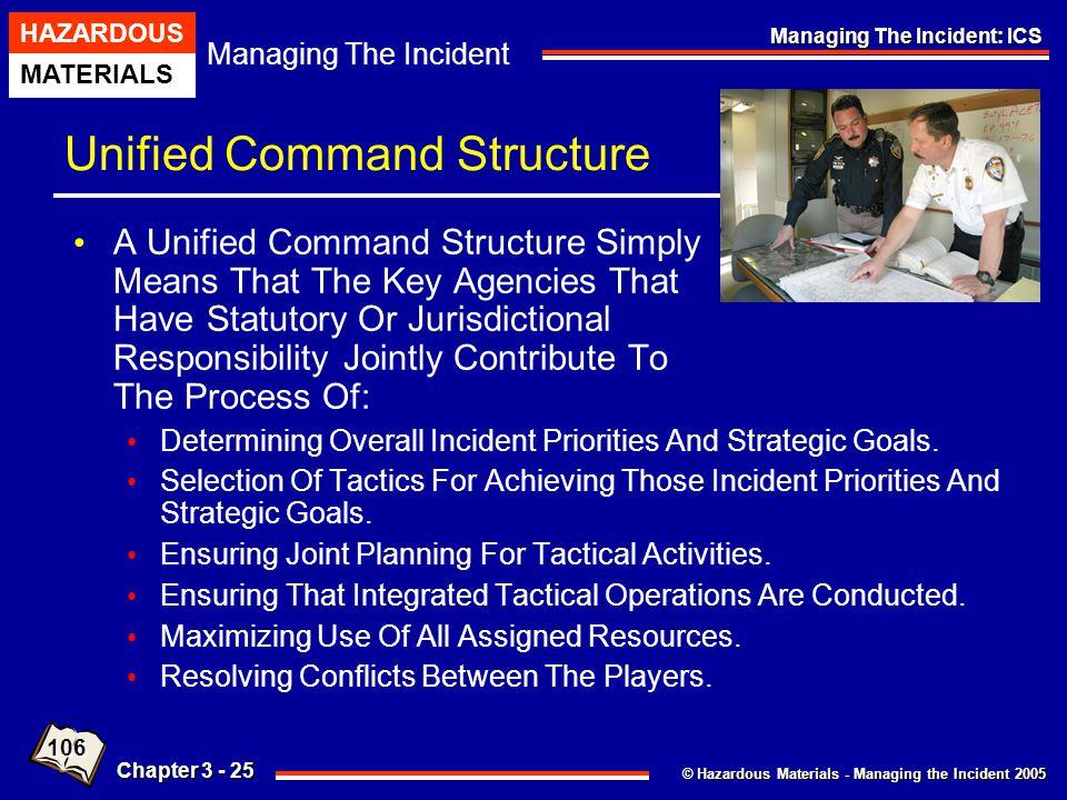 © Hazardous Materials - Managing the Incident 2005 Managing The Incident HAZARDOUS MATERIALS Chapter 3 - 25 Managing The Incident: ICS Unified Command