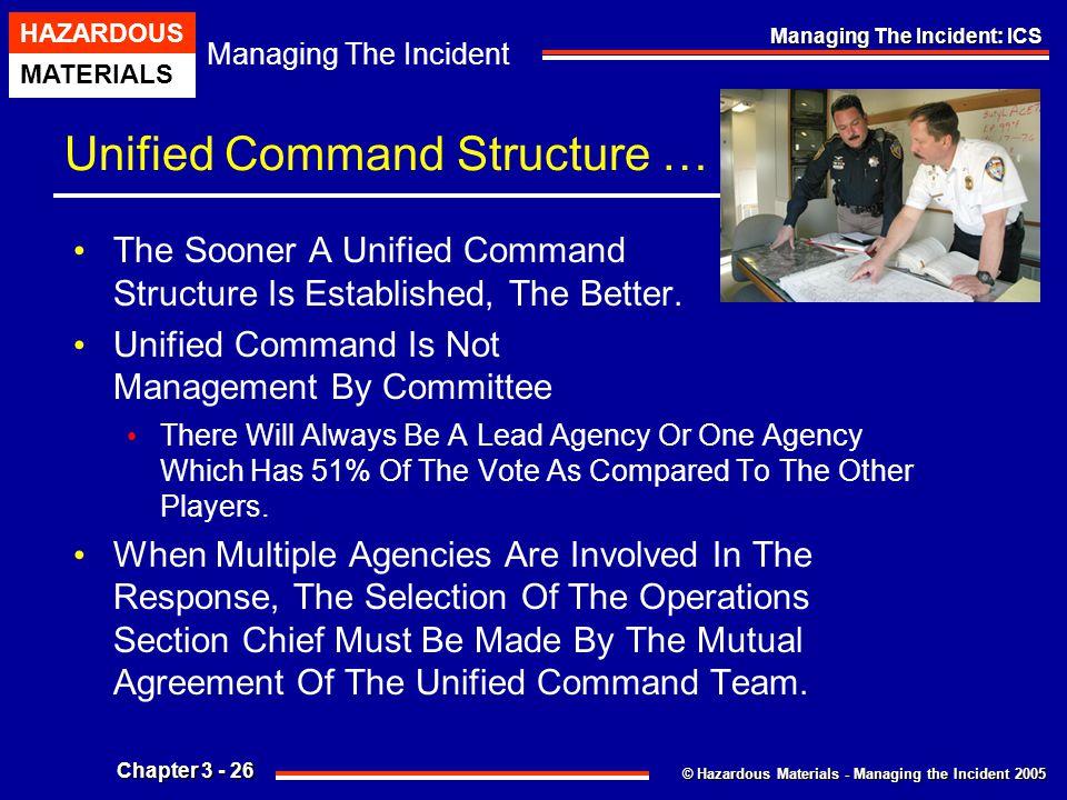 © Hazardous Materials - Managing the Incident 2005 Managing The Incident HAZARDOUS MATERIALS Chapter 3 - 26 Managing The Incident: ICS Unified Command