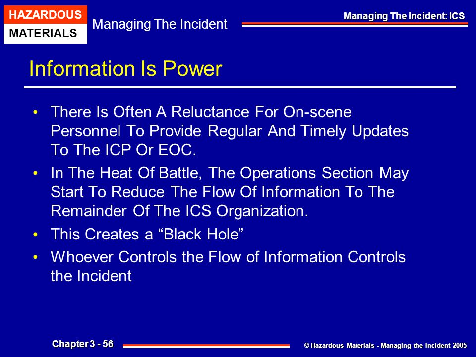 © Hazardous Materials - Managing the Incident 2005 Managing The Incident HAZARDOUS MATERIALS Chapter 3 - 56 Managing The Incident: ICS Information Is