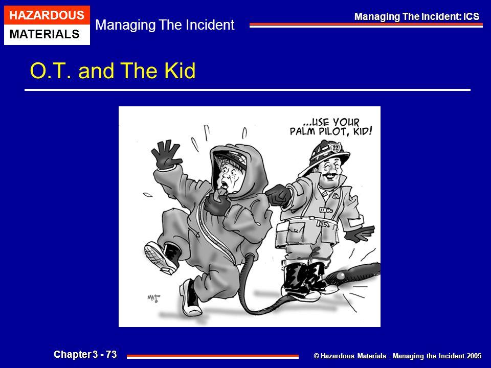 © Hazardous Materials - Managing the Incident 2005 Managing The Incident HAZARDOUS MATERIALS Chapter 3 - 73 Managing The Incident: ICS O.T. and The Ki