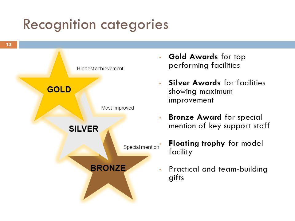 BRONZESILVER Recognition categories Gold Awards for top performing facilities Silver Awards for facilities showing maximum improvement Bronze Award for special mention of key support staff Floating trophy for model facility Practical and team-building gifts GOLD Highest achievement Most improved Special mention 13