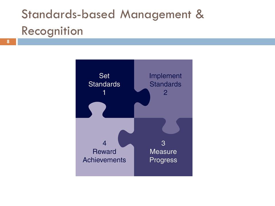Standards-based Management & Recognition 8