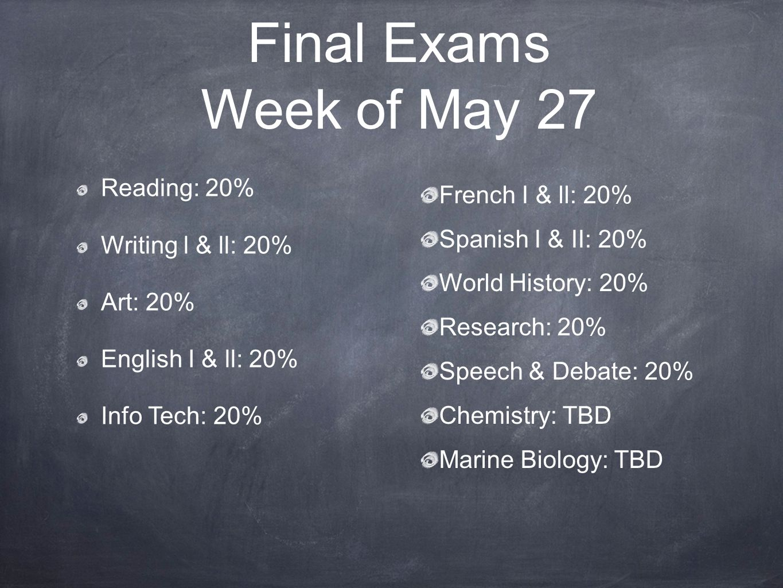 Final Exams Week of May 27 Reading: 20% Writing l & ll: 20% Art: 20% English I & ll: 20% Info Tech: 20% French I & ll: 20% Spanish I & II: 20% World History: 20% Research: 20% Speech & Debate: 20% Chemistry: TBD Marine Biology: TBD