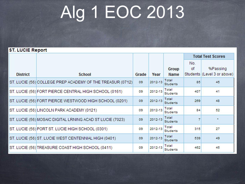 Alg 1 EOC 2013