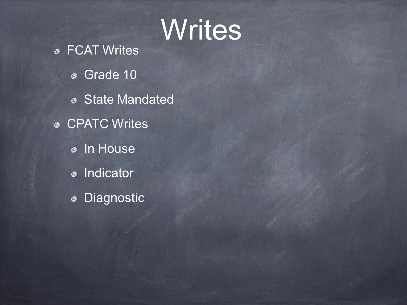 Writes FCAT Writes Grade 10 State Mandated CPATC Writes In House Indicator Diagnostic