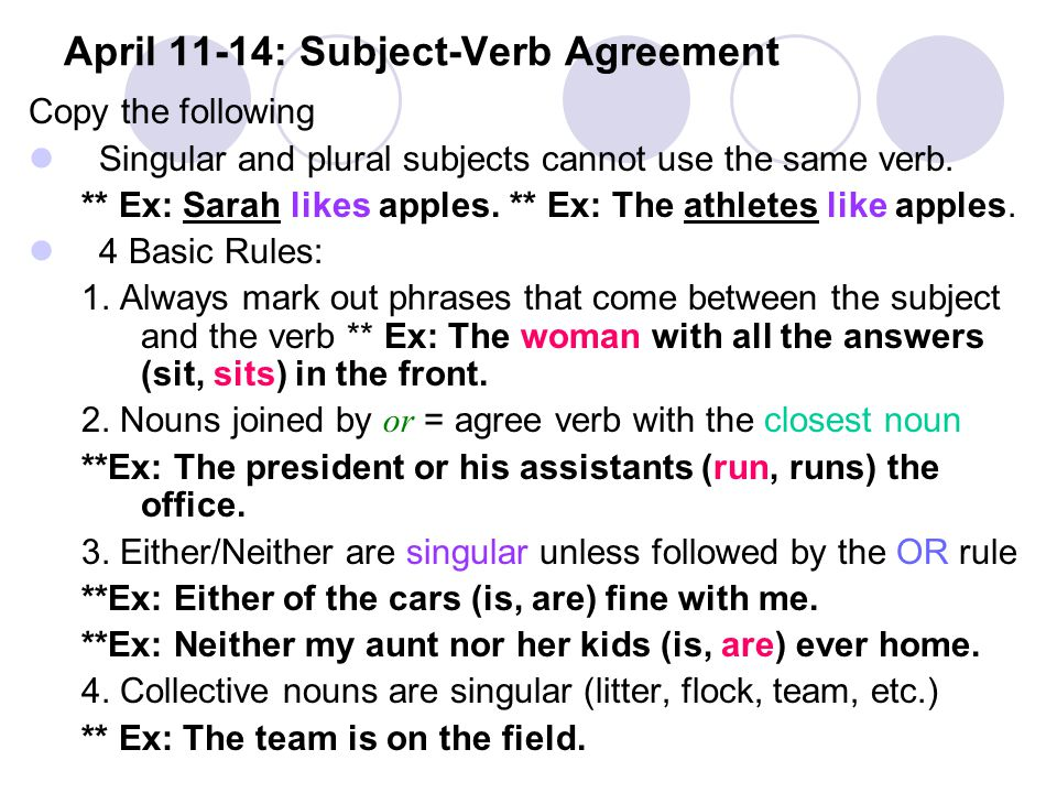April 11-14: Subject-Verb Agreement Copy the following Singular and plural subjects cannot use the same verb. ** Ex: Sarah likes apples. ** Ex: The at