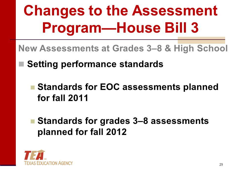 Changes to the Assessment Program—House Bill 3 Setting performance standards Standards for EOC assessments planned for fall 2011 Standards for grades