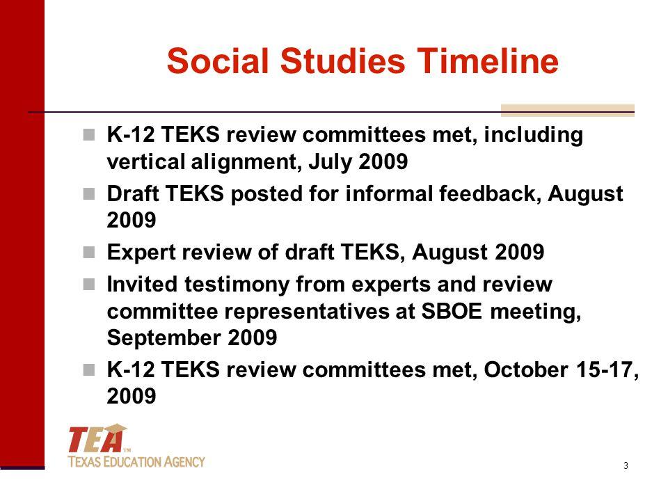 Social Studies Timeline K-12 TEKS review committees met, including vertical alignment, July 2009 Draft TEKS posted for informal feedback, August 2009 Expert review of draft TEKS, August 2009 Invited testimony from experts and review committee representatives at SBOE meeting, September 2009 K-12 TEKS review committees met, October 15-17, 2009 3