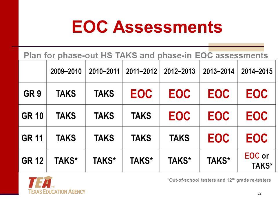 EOC Assessments 2009–20102010–20112011–20122012–20132013–20142014–2015 GR 9TAKS EOC GR 10TAKS EOC GR 11TAKS EOC GR 12TAKS* EOC or TAKS* Plan for phase