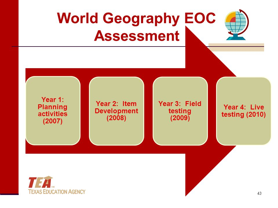 World Geography EOC Assessment Year 1: Planning activities (2007) Year 2: Item Development (2008) Year 3: Field testing (2009) Year 4: Live testing (2