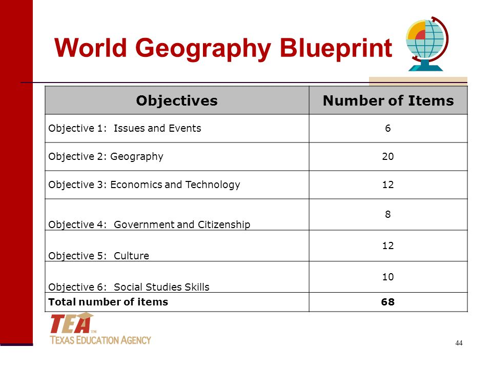 World Geography Blueprint ObjectivesNumber of Items Objective 1: Issues and Events6 Objective 2: Geography20 Objective 3: Economics and Technology12 Objective 4: Government and Citizenship 8 Objective 5: Culture 12 Objective 6: Social Studies Skills 10 Total number of items68 44