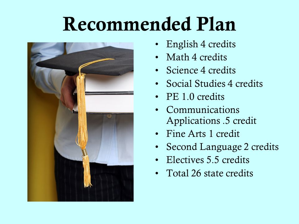 Recommended Plan English 4 credits Math 4 credits Science 4 credits Social Studies 4 credits PE 1.0 credits Communications Applications.5 credit Fine Arts 1 credit Second Language 2 credits Electives 5.5 credits Total 26 state credits
