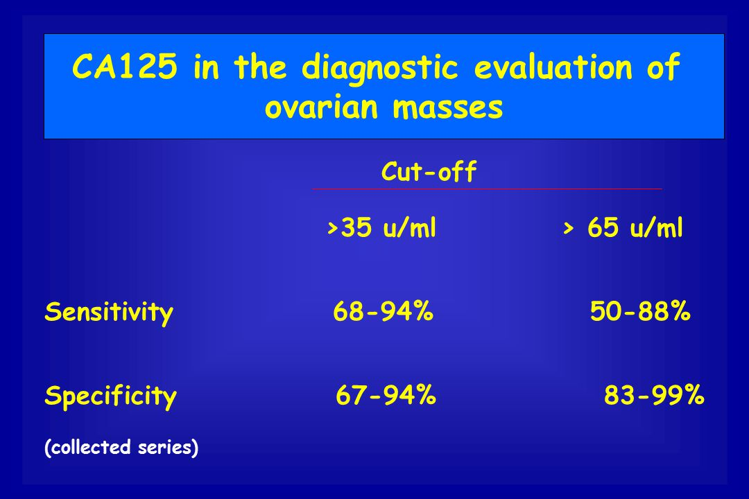 Cut-off >35 u/ml > 65 u/ml Sensitivity 68-94% 50-88% Specificity 67-94% 83-99% (collected series) CA125 in the diagnostic evaluation of ovarian masses