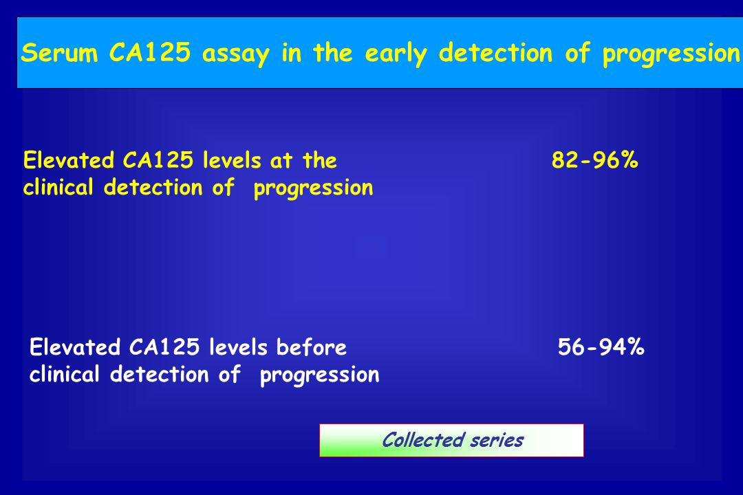 Elevated CA125 levels at the 82-96% clinical detection of progression Elevated CA125 levels before 56-94% clinical detection of progression Serum CA12