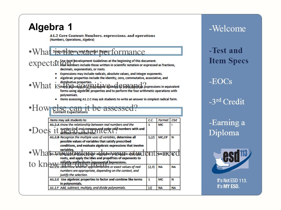 Algebra 1  PE = A1.2.C  Cognitive Demand = Level 1  How assessed = MC and CP  Context = No  Vocabulary = Integer (6), exponent (7), square root (8), cube root (Algebra 1), simplify (4), evaluate (5), expression (3) -Welcome -Test and Item Specs -EOCs -3 rd Credit -Earning a Diploma