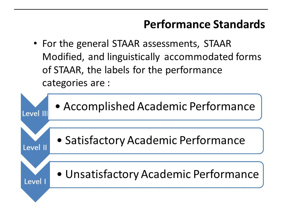 Performance Standards For the general STAAR assessments, STAAR Modified, and linguistically accommodated forms of STAAR, the labels for the performance categories are : Level III Accomplished Academic Performance Level II Satisfactory Academic Performance Level I Unsatisfactory Academic Performance