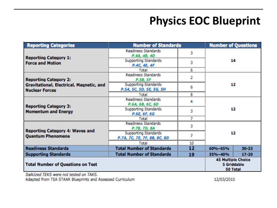 Physics EOC Blueprint