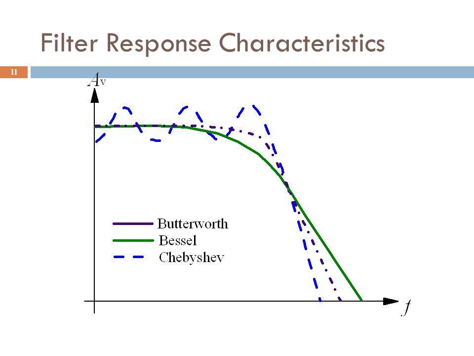 11 Filter Response Characteristics