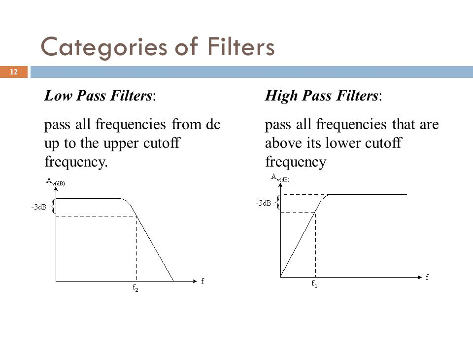 12 Categories of Filters Low-pass response High-pass response Low Pass Filters: pass all frequencies from dc up to the upper cutoff frequency. High Pa